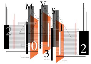 DATA-DATES > MVS - 03-12-2012 ......... Mouvement de la Vie Spatiale ........... Mercure_Venus_Saturne