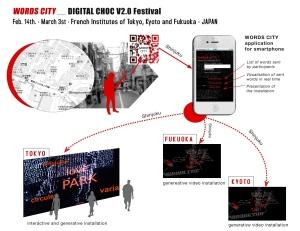 shéma-words-city-japon